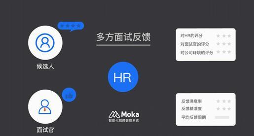 Moka招聘管理系统:为什么数字化产品一定要看重用户体验?